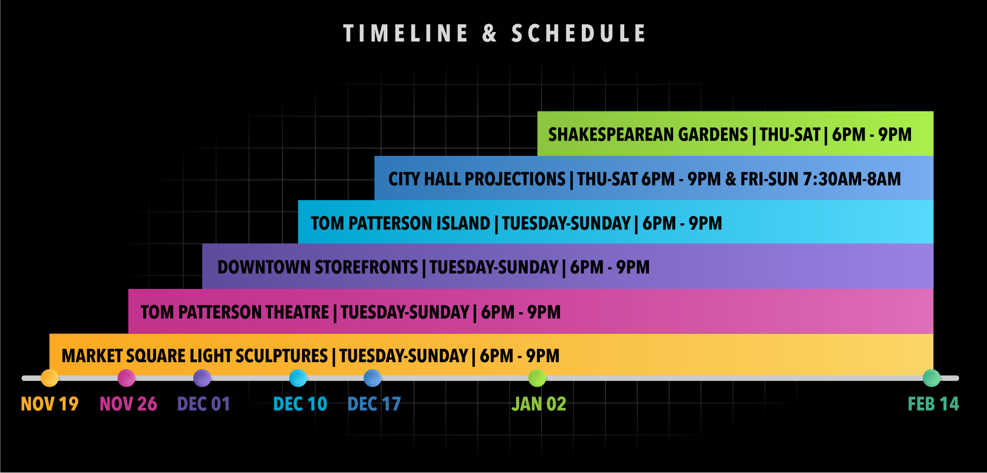 Timeline and Schedule